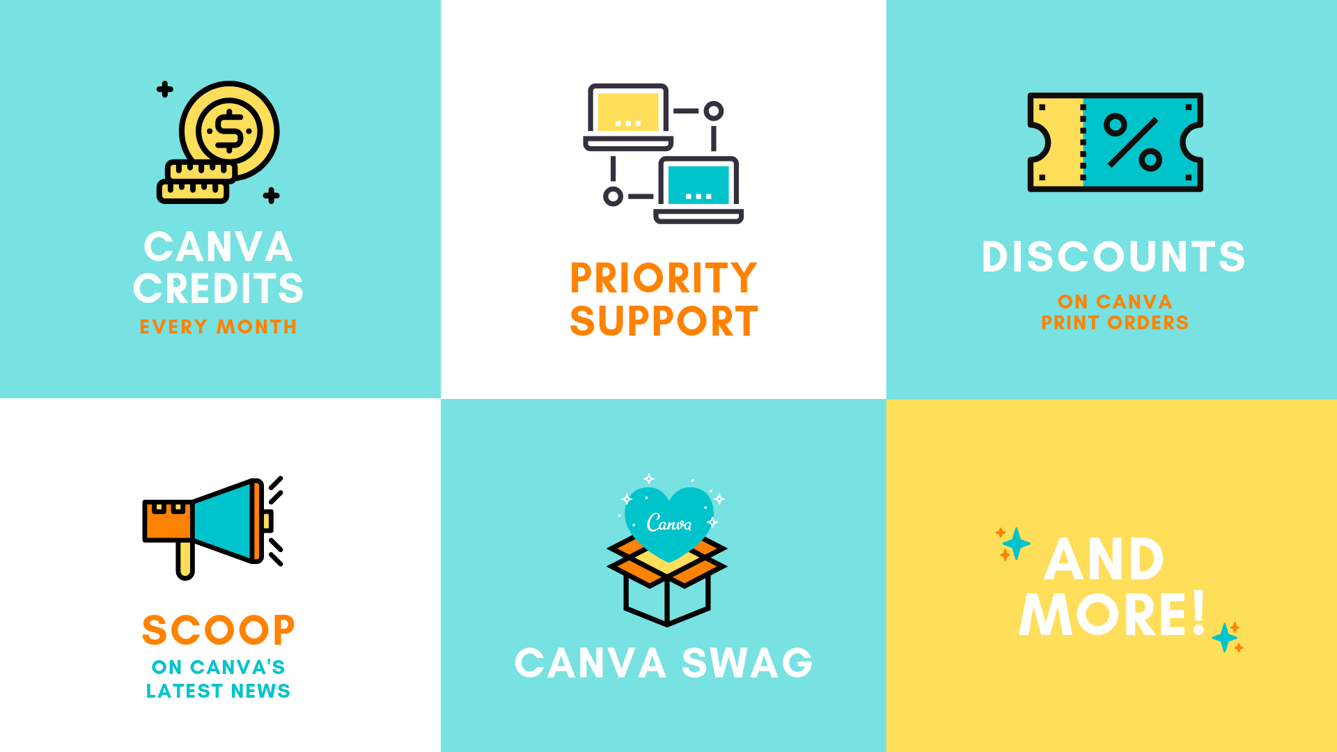 What are the Benefits of Being a Canva Certified Creative