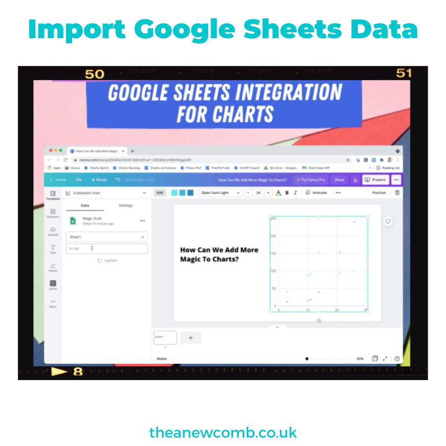 Import Google Sheets Data into Canva